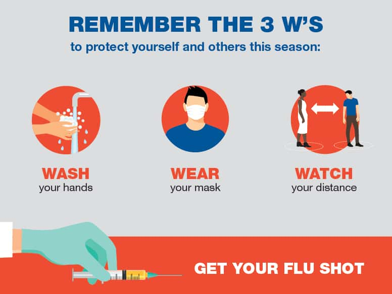 Wash your hands, wear a mask, watch your distance and get a flu shot